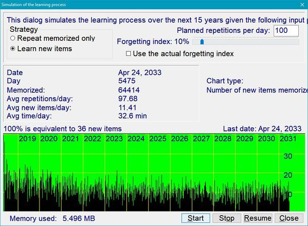 History of spaced repetition (print) - supermemo guru